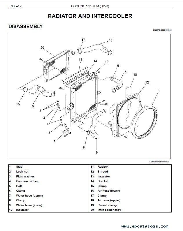 Nissan Ud 2018 Truck Service Manual - siteplatesiteplate